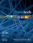 Novel aluminum-carbon nanotubes composites for structural applications